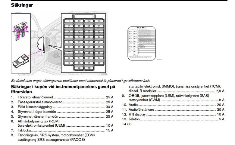 volvosweden.se/images/Volvo_guider_manualer/Guider/S%C3%A4kringar%20Volvo%20s70/volvo%20s70%20s%C3%A4kringar.jpg